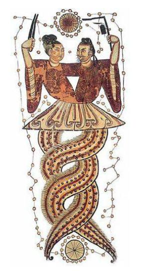 FÚXĪ SHÌ 伏 羲 氏. Creatore mitico della scrittura primordiale